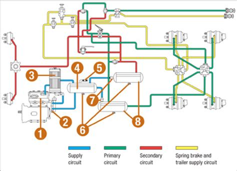 air one diagram stuck brake pedal page 2 the combine forum