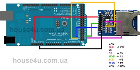 Sd Card For Arduino water solar controller solar controller with your own part 13