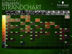 schwarzkopf hair color chart schwarzkopf essensity color chart hair