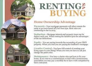 rent vs buy home rent vs buy paar marketing center