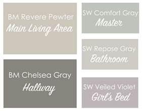 coordinating paint colors revere pewter coordinating paint colors this bold home