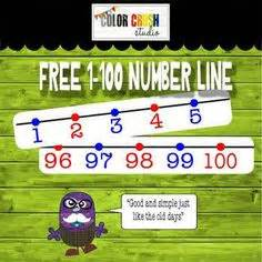 printable number line for classroom wall 1000 images about number line on pinterest number lines