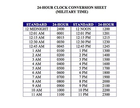 printable 24 hour clock chart military time conversion chart isn t that interesting