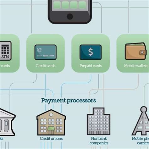 mobile payments mobile payments
