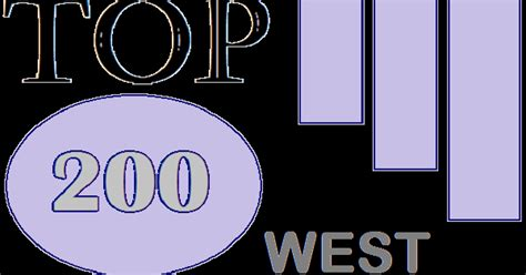 daftar lagu tahun 90an daftar lagu barat tahun 80 an apexwallpapers com
