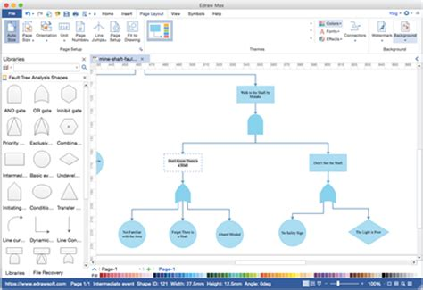 fault tree diagram software fault tree diagram software for mac