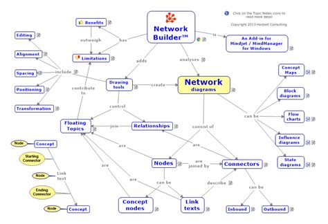 relationship mapping software 1 concept map software what are concept maps and how do