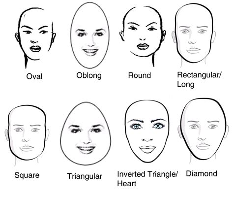 types of faces shapes know your face prachi mishra image consulting