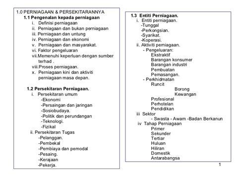 format proposal untuk memulakan perniagaan bab 1 perniagaan dan persekitarannya