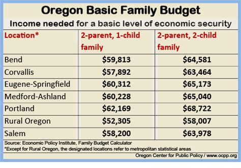 family budget calculator basic family budget calculator oregon center for
