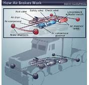 Air Brake Components In Trucks And Buses