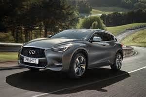 Infiniti Of 2017 Infiniti Q30 Look Review