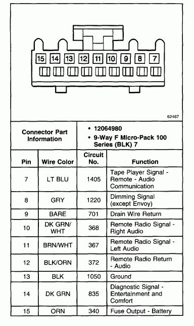 01 chevy impala wiring diagrams 31 wiring diagram images