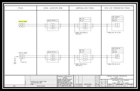 loop wiring diagram instrumentation pdf 28 images