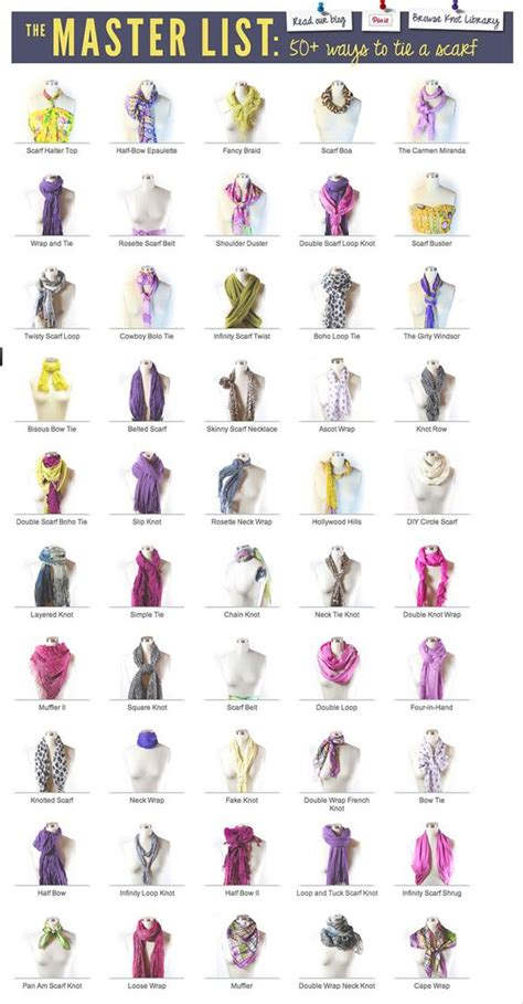 scarf knot library master list from scarves net includes