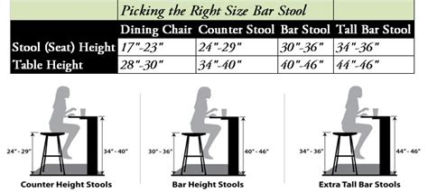correct bar stool height bar stool buyers guide finding the set that s just right