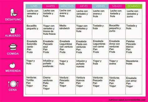 dietas para adelgazar dietas suaves y dietas saludables qu 233 comer para adelgazar de forma saludable men 250 semanal