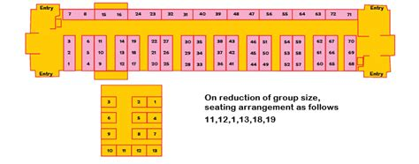 Sleeper Class Seat Arrangement by Indian Seats Images