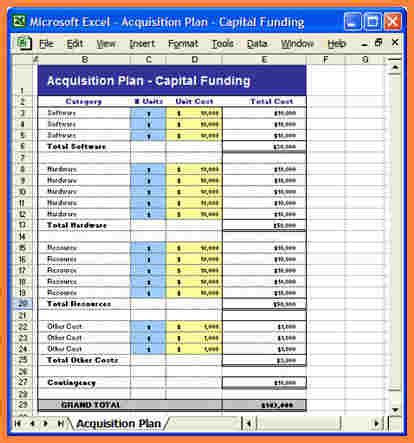 business model spreadsheet template 10 business model spreadsheet template budget spreadsheet