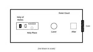 tabernacle floor plan what christians should wcsk ii the tabernacle
