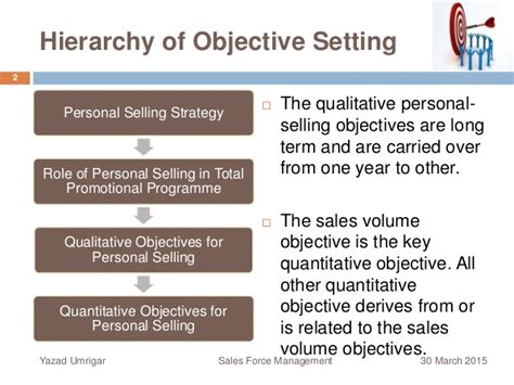 setting sales objectives