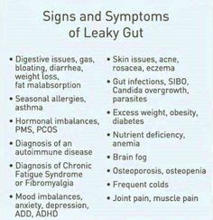 Detox Symptoms From Plexus by The Best And Worst Foods For Healing Leaky Gut