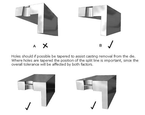 pattern layout in casting eng prop d design rules zinc die casting