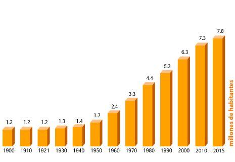 miguel herran cuantos años tiene ecolog 237 a 6to propiedades de mi estado
