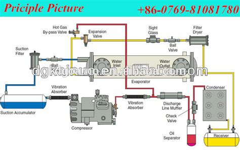 3 phase copeland compressor wiring diagrams 3 phase motor