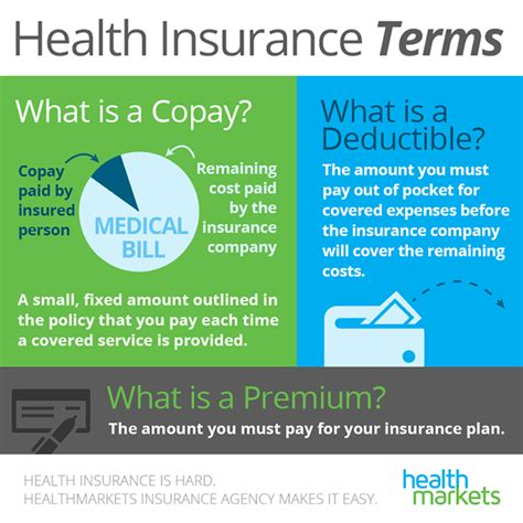 what is the maximum charge that can be stored on the capacitor what is a deductible learn more about your health insurance options