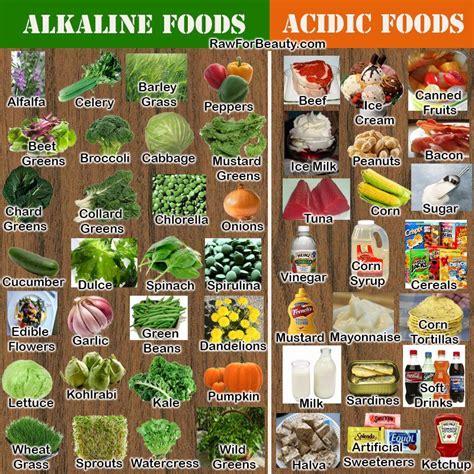 cibi acidificanti e alcalini