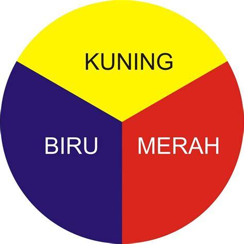 Grip Kitaco Baru Merah Biru Dan Kuning desain komunikasi visual teori warna