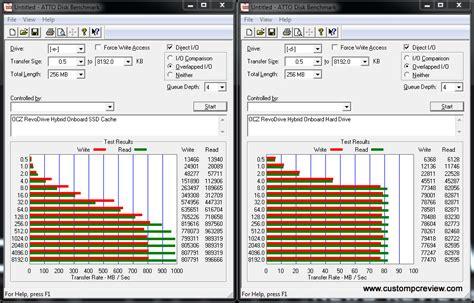 atto bench ocz revodrive hybrid 1tb review custom pc review