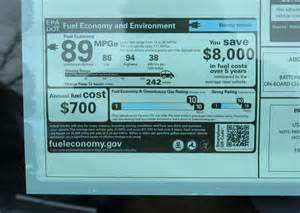 Electric Vehicle Battery Test Procedures Manual Tesla P85d Highlights Why Epa Range Ratings Are