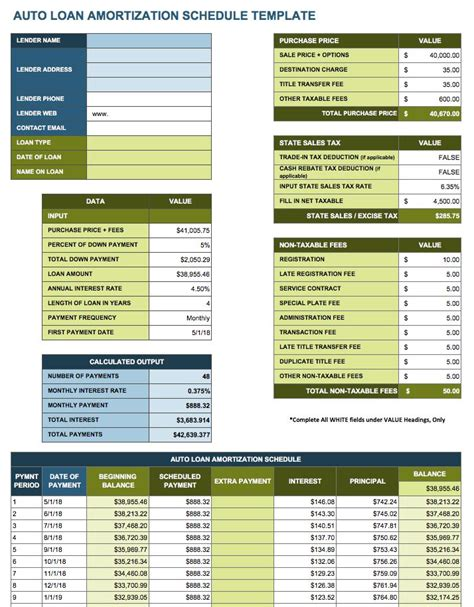 Amortization Table Auto Loan Brokeasshome Com Loan Payment Chart Template