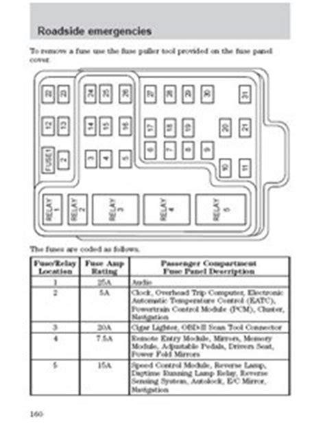 sunroof   lincoln navigator fuse diagram circuit