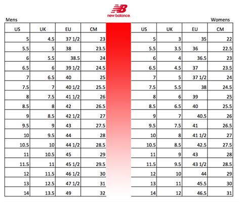 Shoe Size Chart New Balance | new balance shoes size conversion chart soleracks