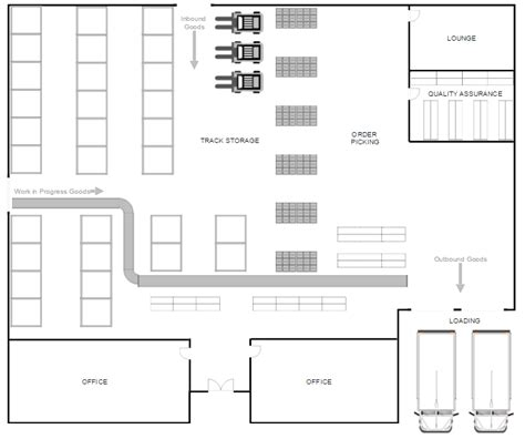 floor plan of a warehouse warehouse layout design software free