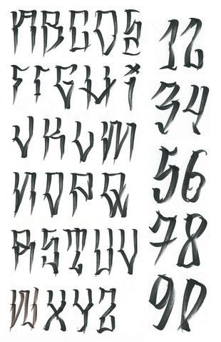 tattoo writing styles numbers 1633331274363544 jpg 310 215 479 types lettering etc