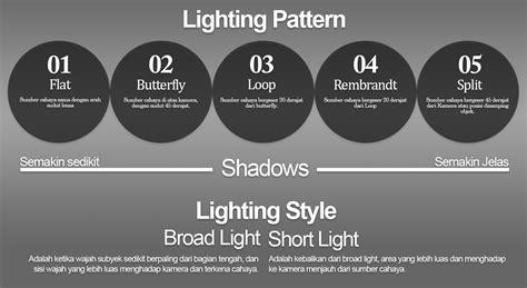 tutorial lighting fotografi tutorial fotografi lighting pattern oleh geyonk