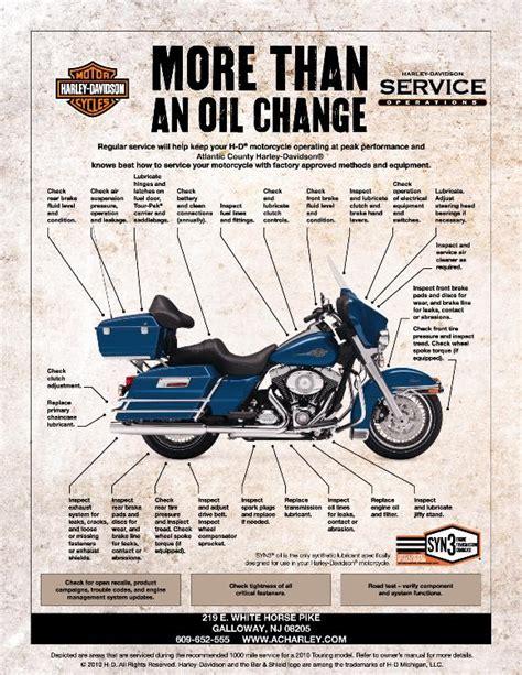 Harley Davidson 10000 Mile Service by Harley Davidson Sportster 10000 Mile Service Hobbiesxstyle