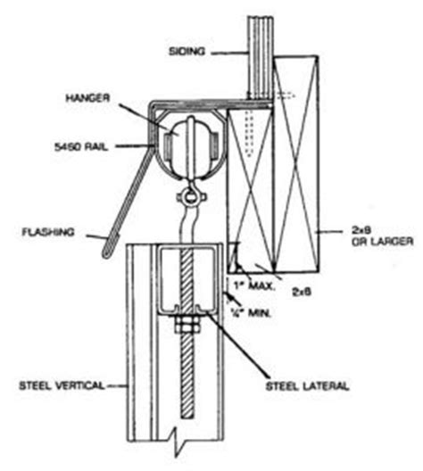 Pole Barn Sliding Door Plans How To Build A Sliding Door Part Ii Hansen Buildings