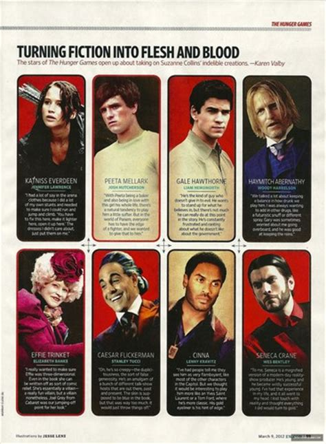 the hunger games images the cast talks about their characters hd wallpaper and background photos