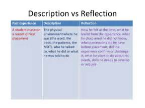 Reflective Essays On Learning Experiences by How To Write A Reflective Essay