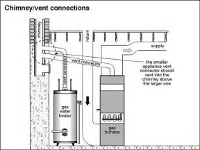 Outdoor Fireplace Regulations - tee fitting at water heater furnace vent internachi inspection forum
