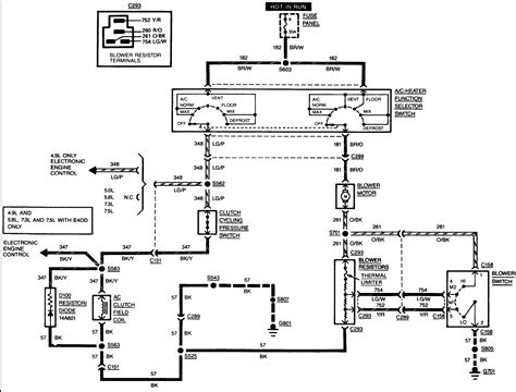 arctic snow plow wiring diagram webtor me