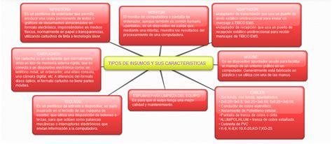 bloque 1 diferenciar funciones del sistema operativo portafoloi de evidencias mar diferenciar funciones del