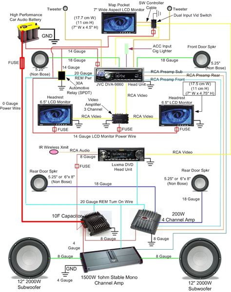 car radio wiring wiring diagram car audio wiring diagrams free completed