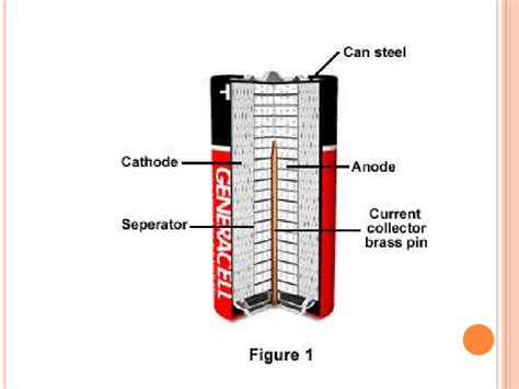 diagram of battery cell alkaline battery anode cathode diagram alkaline free