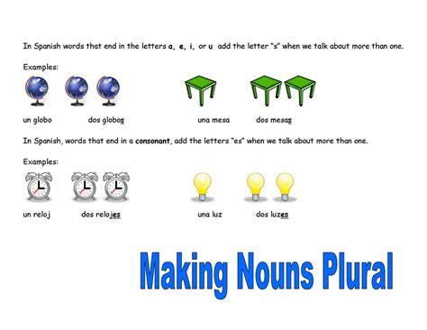 Nouns Plural Sombreros